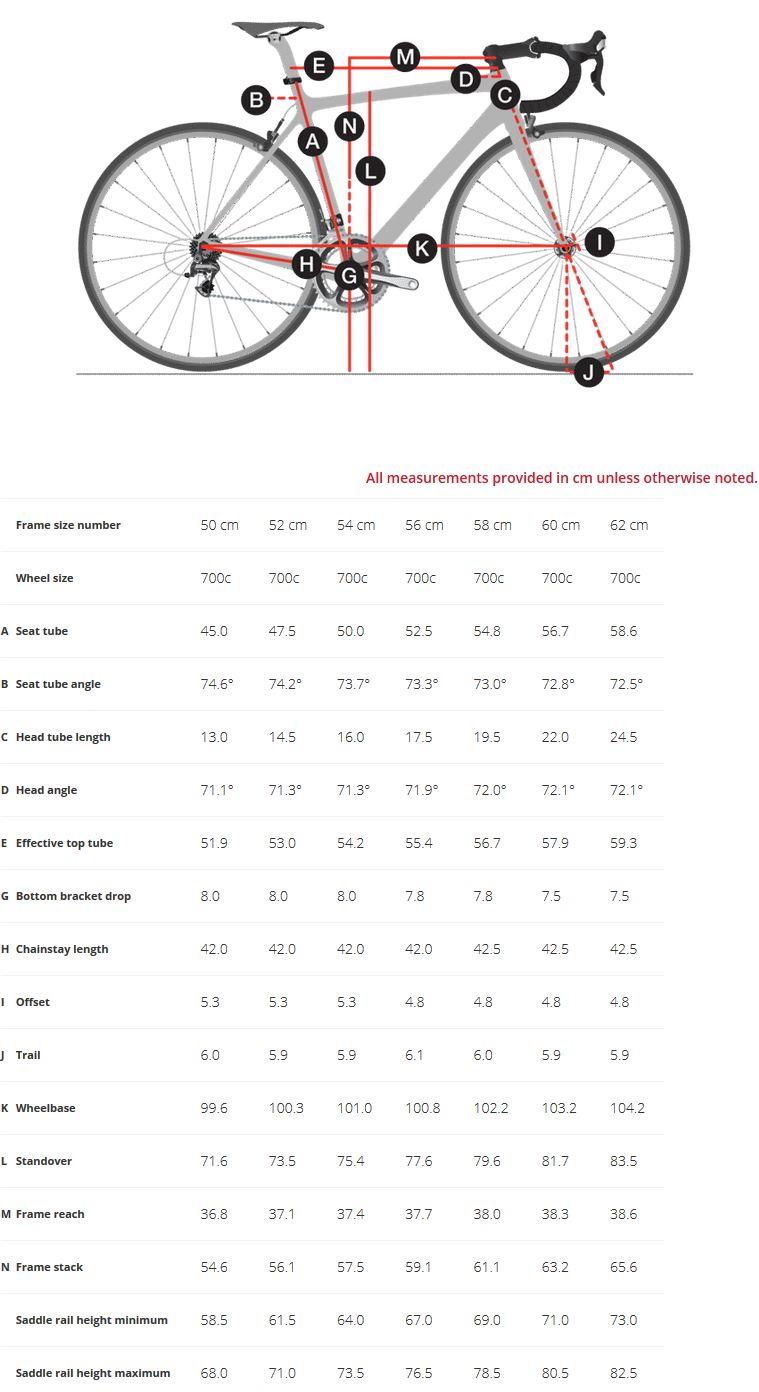 Trek Domane SLR 6 Disc geometry chart