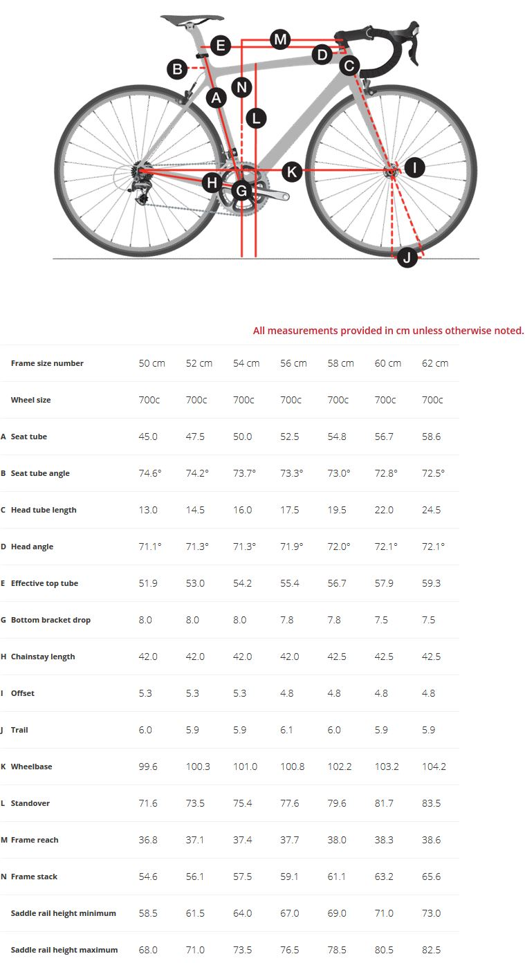 Trek Domane SL 8 Disc geometry chart