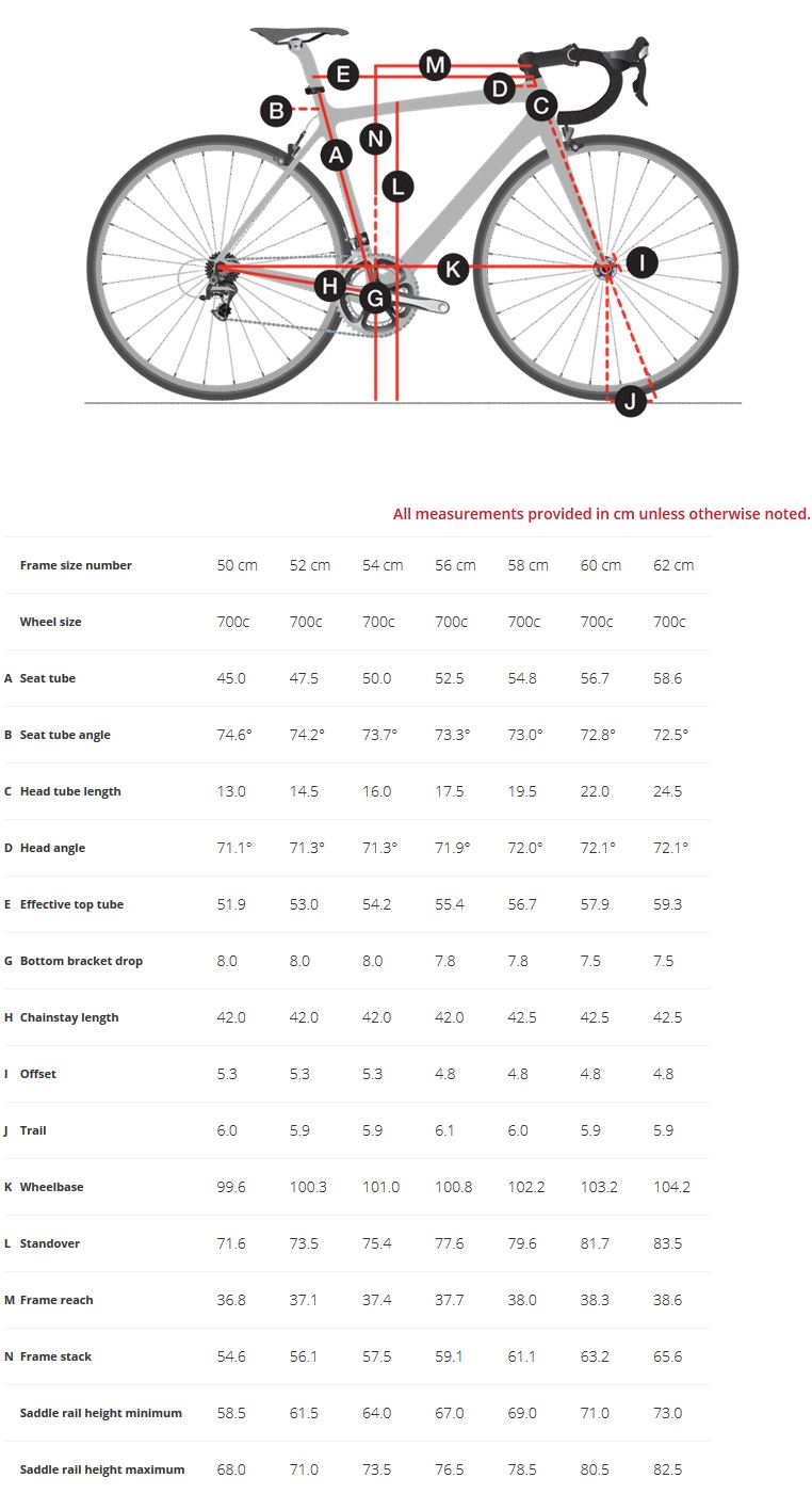 Trek Domane SLR 8 Disc geometry chart