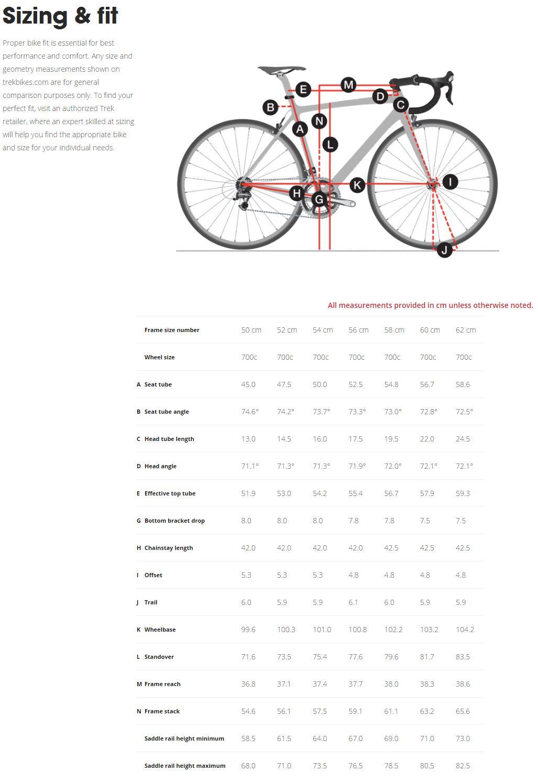 Trek Domane SLR 9 Geometry Chart