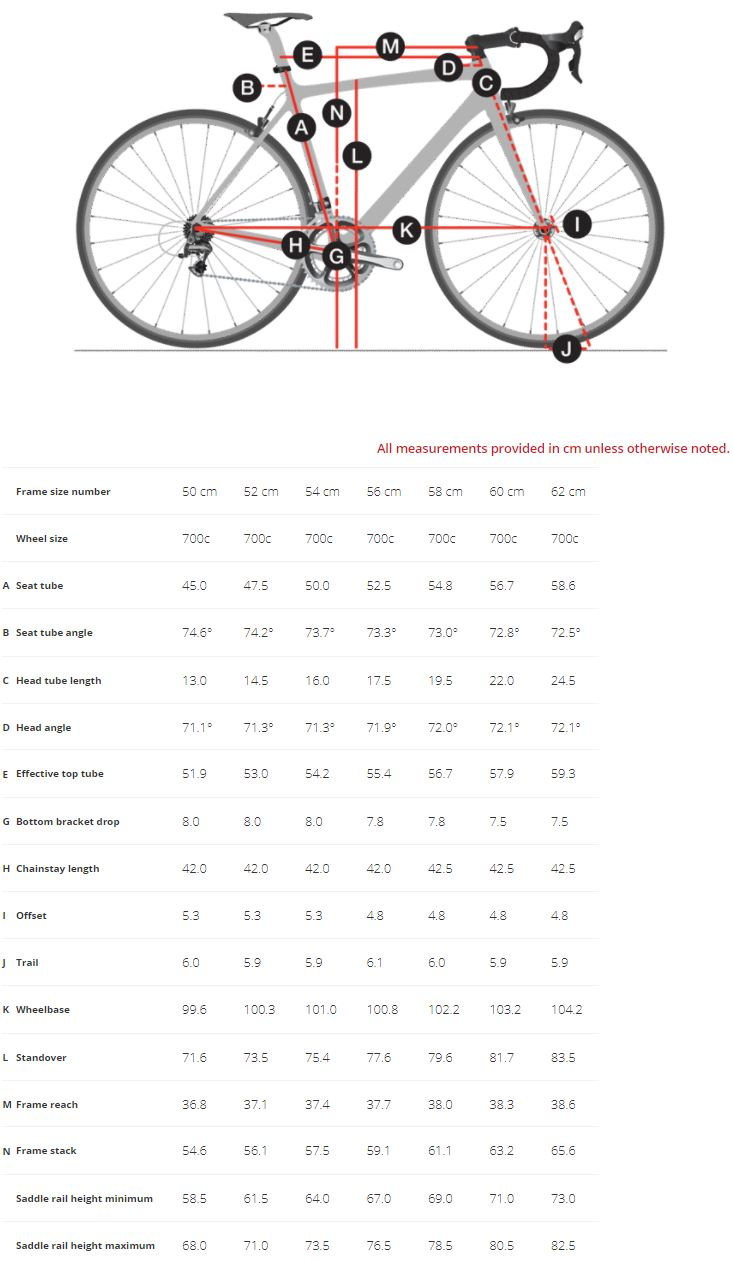 Trek Domane SL geometry chart