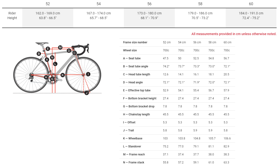 Trek Domane Plus geometry chart