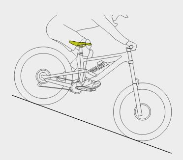 Downhill riding and saddle position