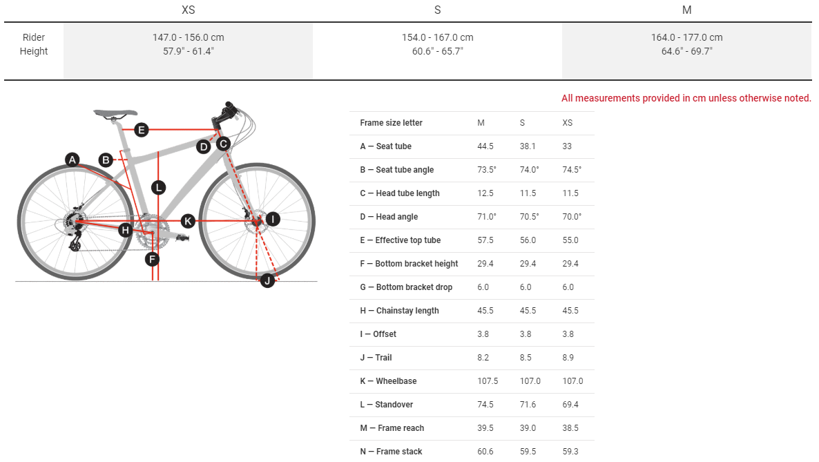 Trek Dual Sport Plus Womens geometry chart