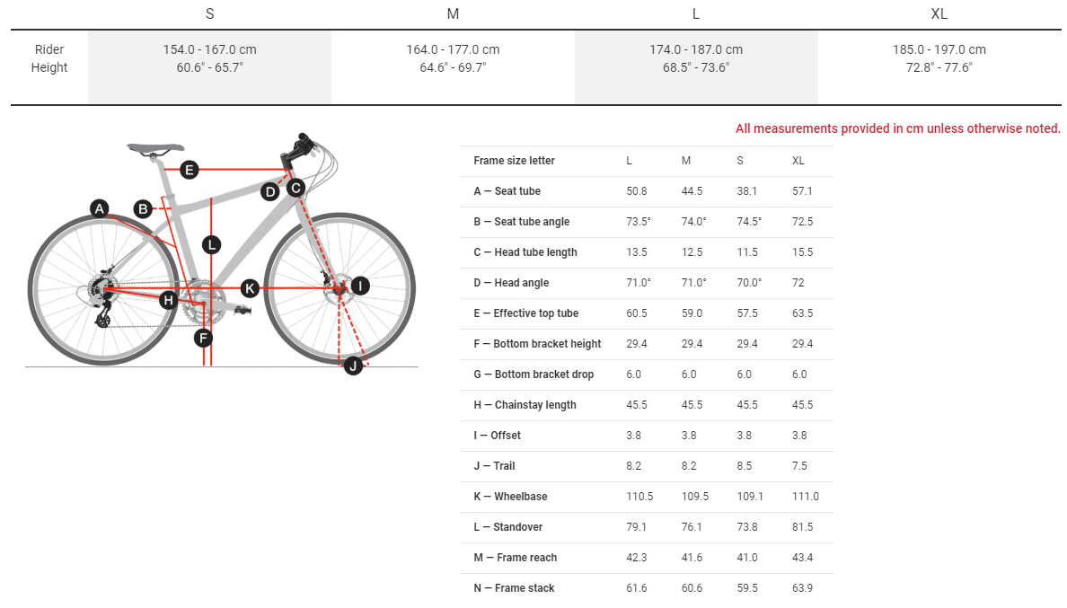 Trek Dual Sport Plus geometry chart