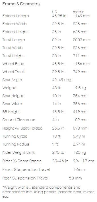 Road Frame & Geometry Chart