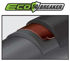 Eco50 Breaker puncture protection.
