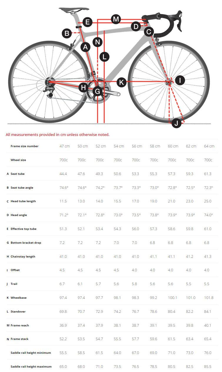 Emonda SLR 9 Geometry Chart