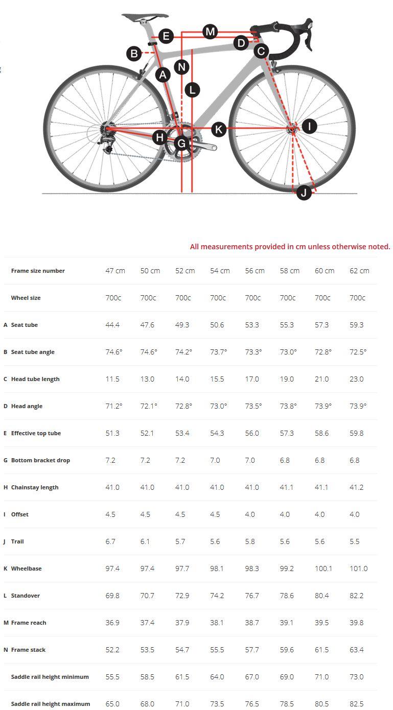 Trek Emonda SLR Disc frameset geometry chart