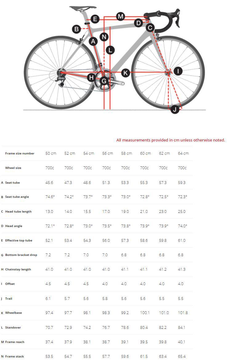 Trek Emonda ALR 5 geometry chart