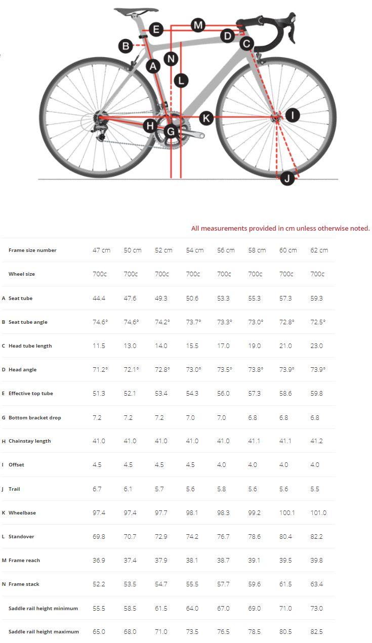 Trek Emonda SLR geometry chart