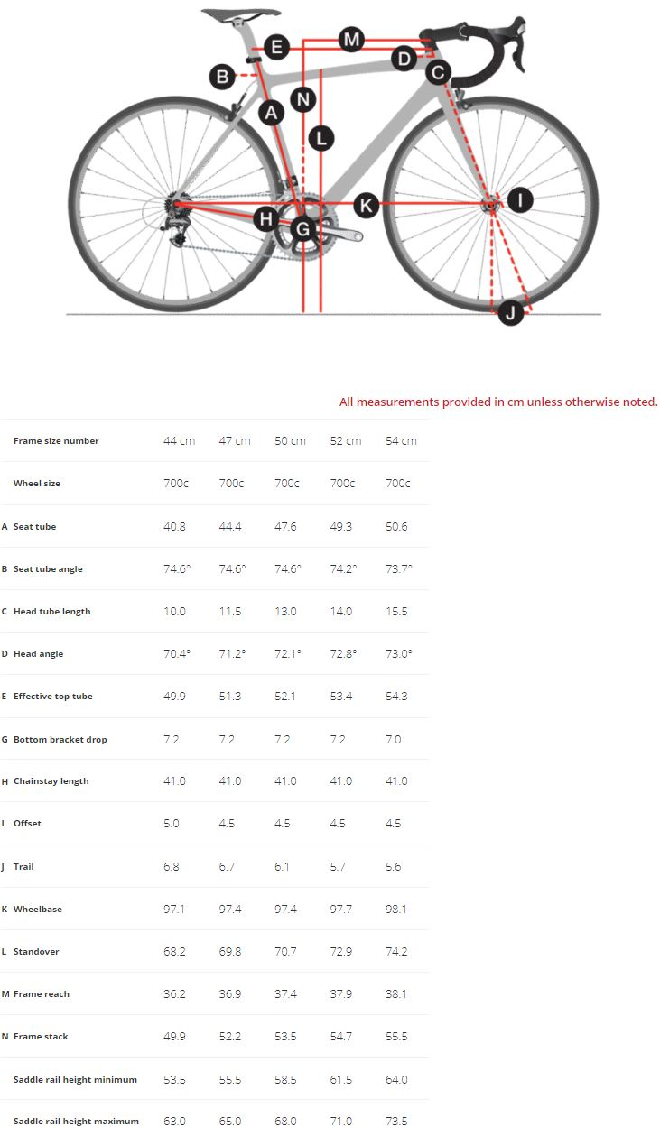 Trek Emonda SL Women's geometry chart
