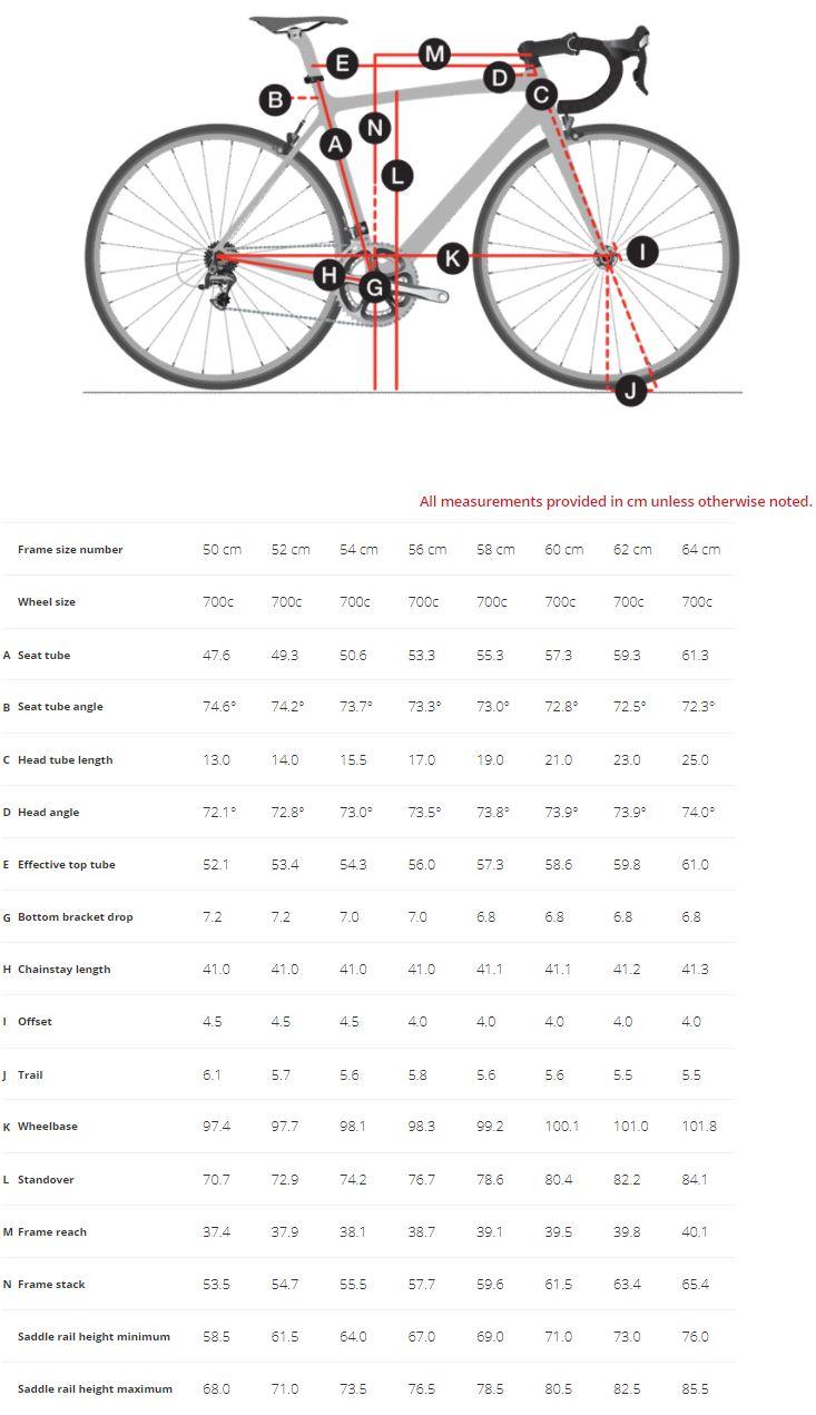 Trek Emonda SL geometry chart