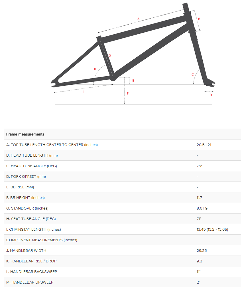 WeThePeople Envy geometry chart