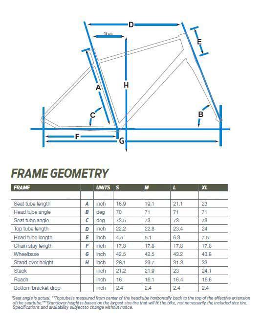 Giant Escape geometry chart
