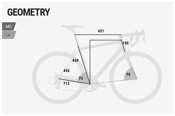 """BH Evo 27.5"""" geometry chart"""