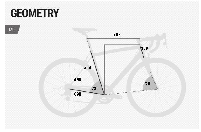 BH Evo Big Bud Pro geometry chart