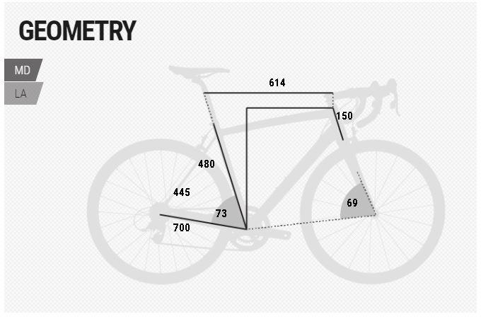 BH Evo Cross geometry chart