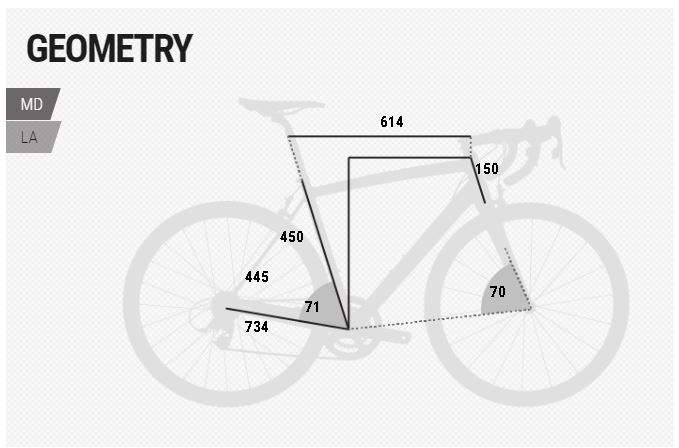 BH Evo Jumper 27.5 geometry chart