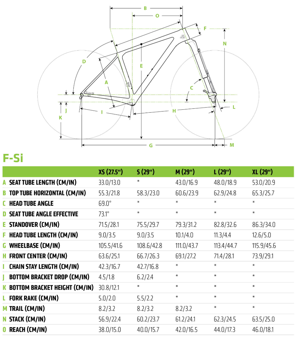 Cannondale F-Si geometry chart
