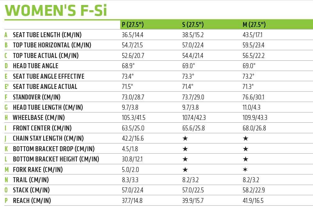 Cannondale Women's F-Si geometry chart