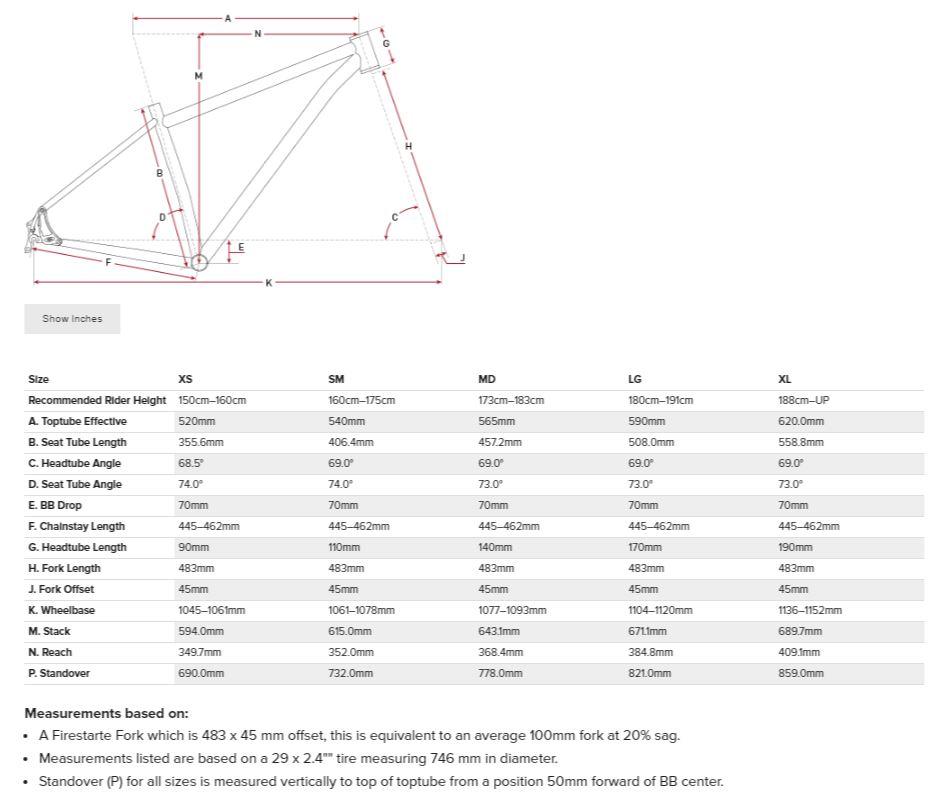 Salsa Fargo geometry chart