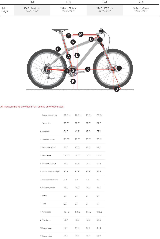 Farley Frameset Geometry Chart