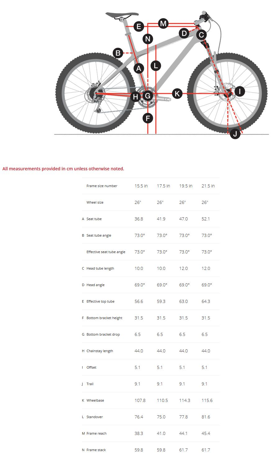Trek Farley Alloy geometry chart