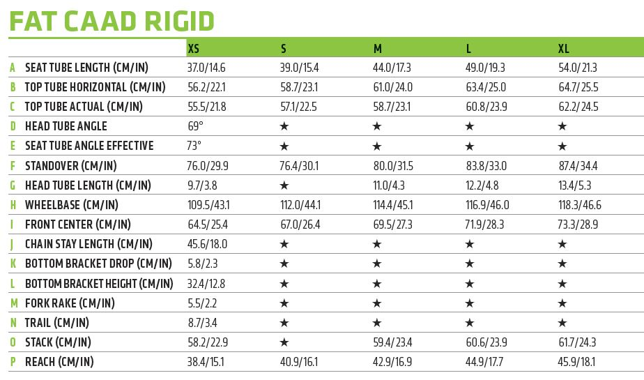 Cannondale Fat CAAD geometry chart