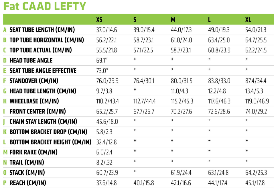 Cannondale Fat CAAD Lefty geometry chart