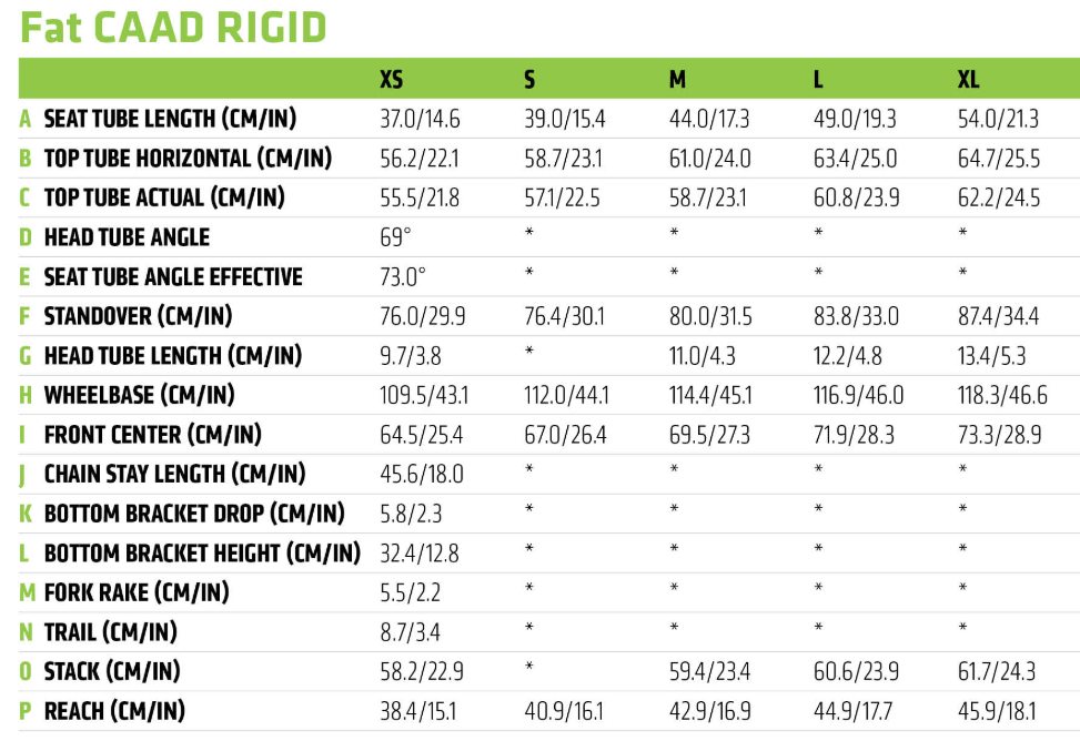 Cannondale Fat CAAD Rigid geometry chart