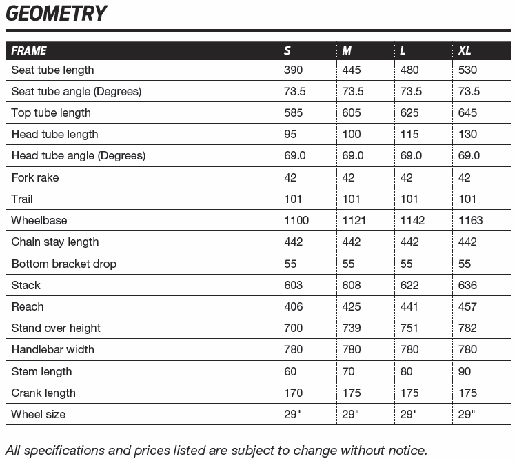 Giant Fathom 29er geometry chart