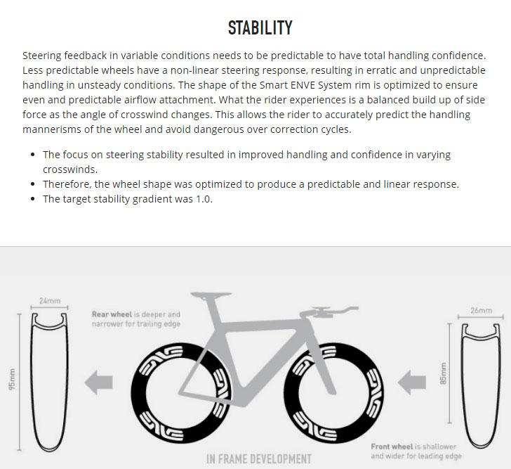 ENVE 4.5 Wheelset Stability Chart