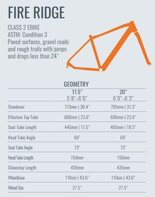 Evo Fire Ridge geometry chart