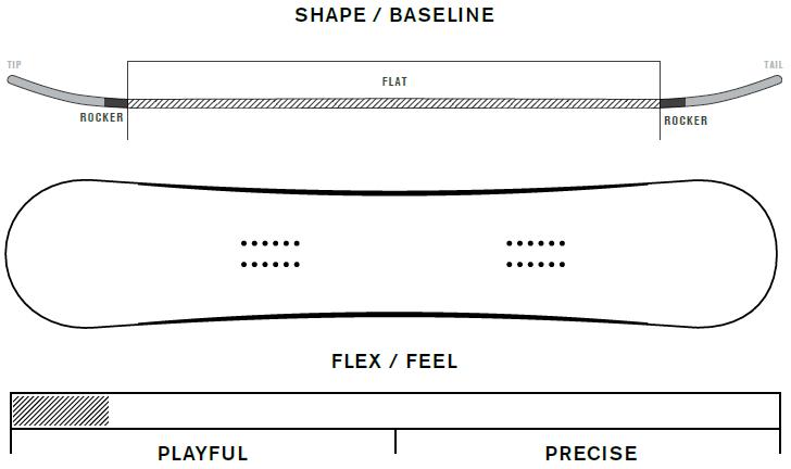 K2 First Lite Profile