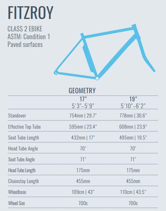 Evo Fitzroy geometry chart