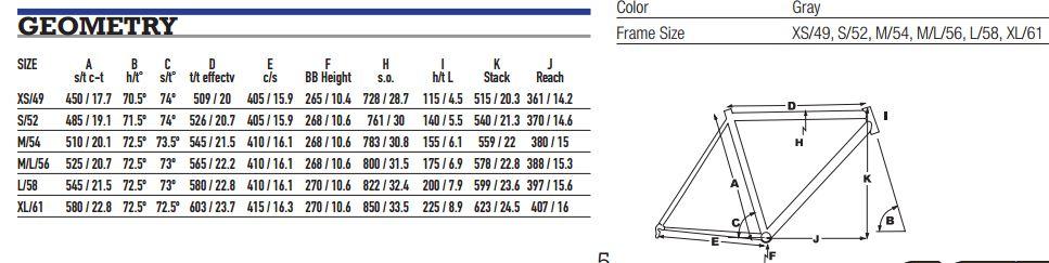 KHS Flite 700 Geometry Chart
