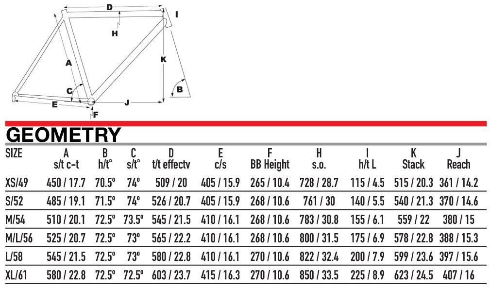 KHS Flite 900 geometry chart