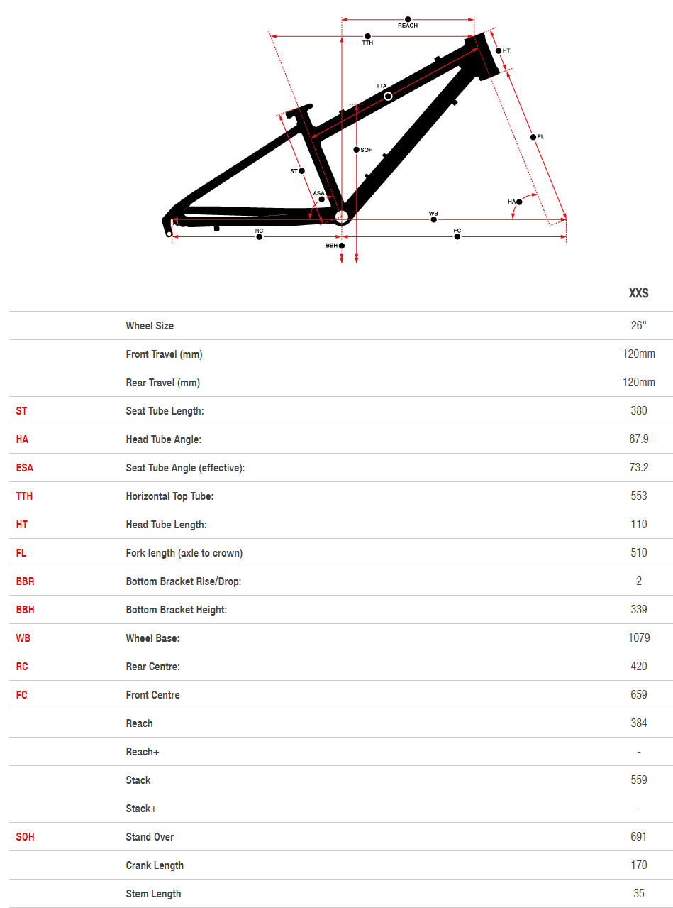 Norco Fluid FS 26 geometry chart