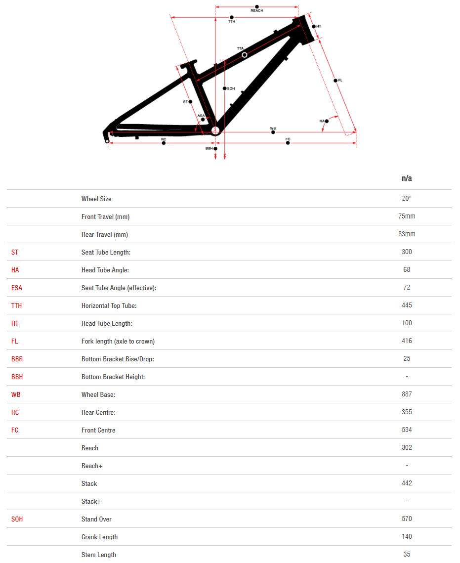 Norco Fluid 2.2 geometry chart