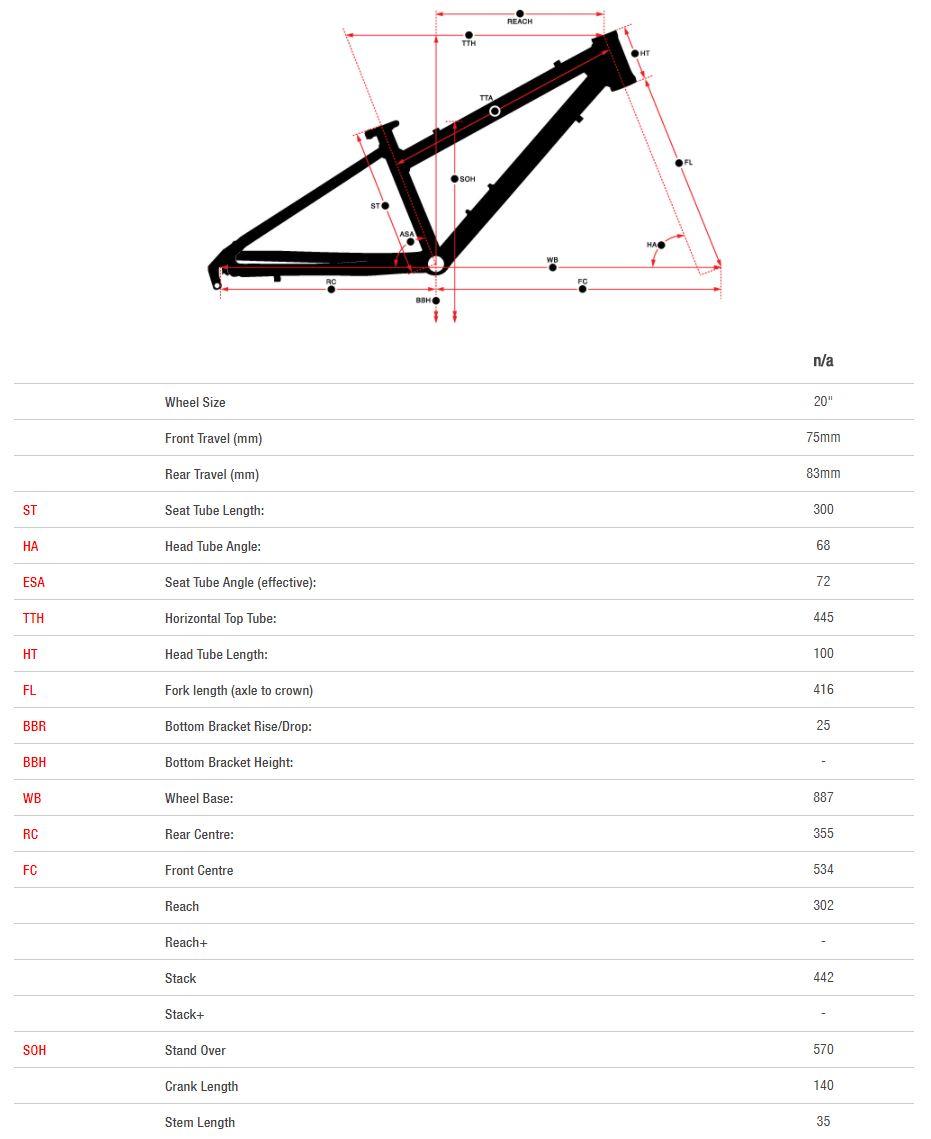 Norco Fluid 2.2 geometry chart