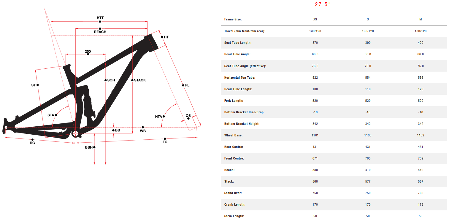 Norco Fluid FS 27.5 geometry chart