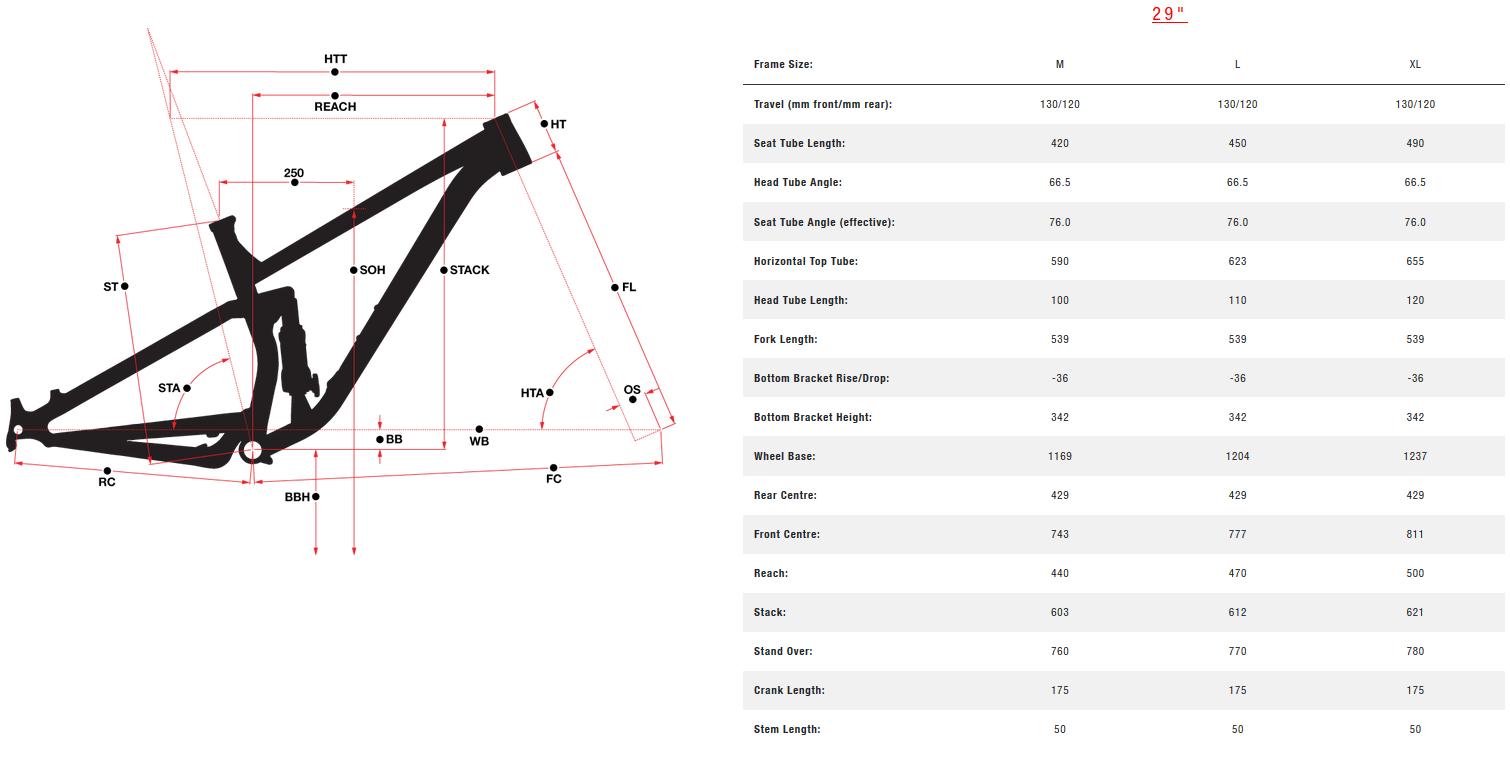 Norco Fluid FS 29 geometry chart