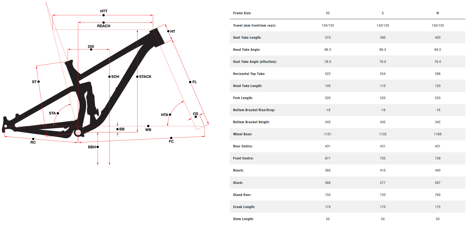 Norco Fluid FS Women's 27.5 geometry chart