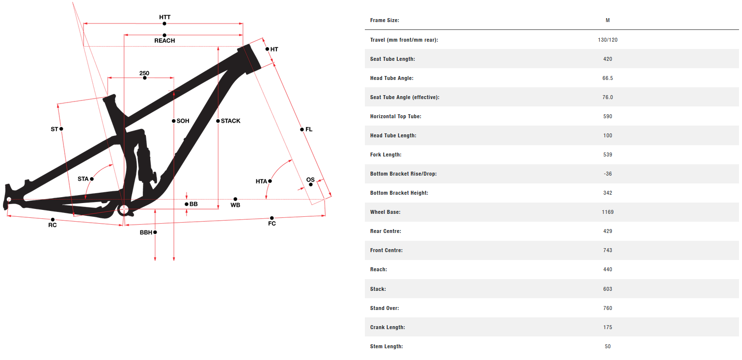 Norco Fluid FS Women 29 geometry chart