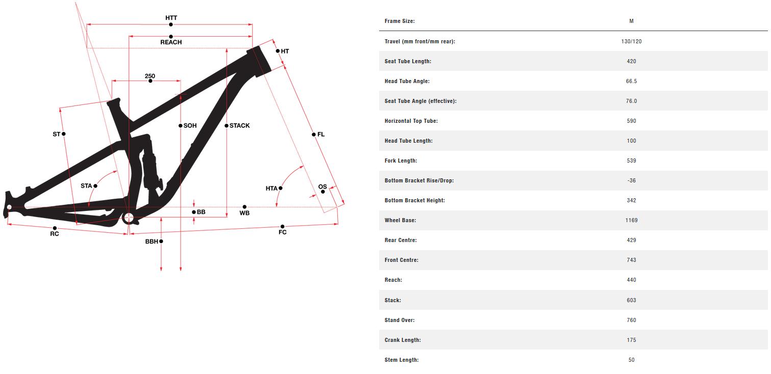 Norco Fluid FS Women 29 geometry chart