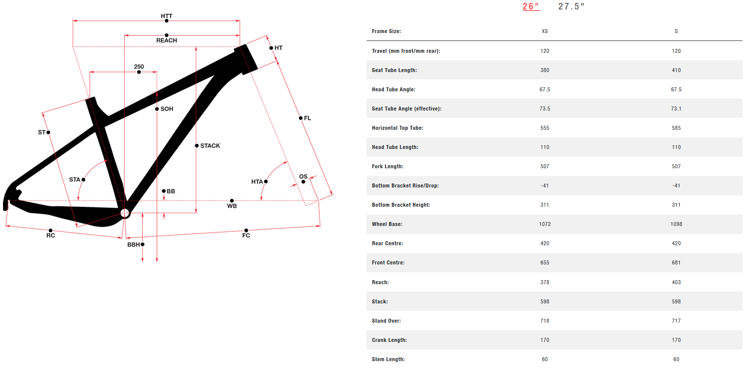 Norco Fluid HT 1 26+ geometry chart