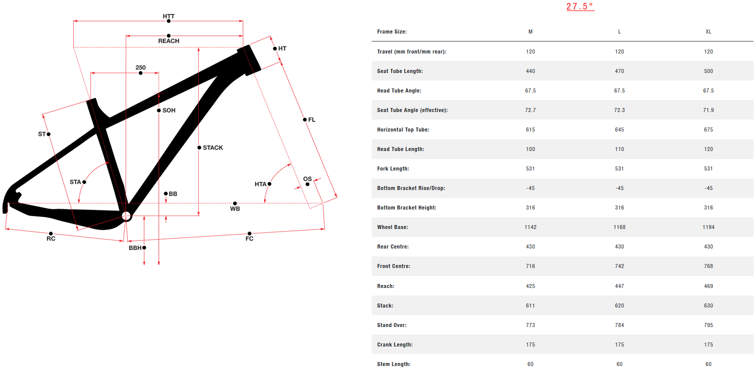 Norco Fluid HT 1 27.5+ geometry chart