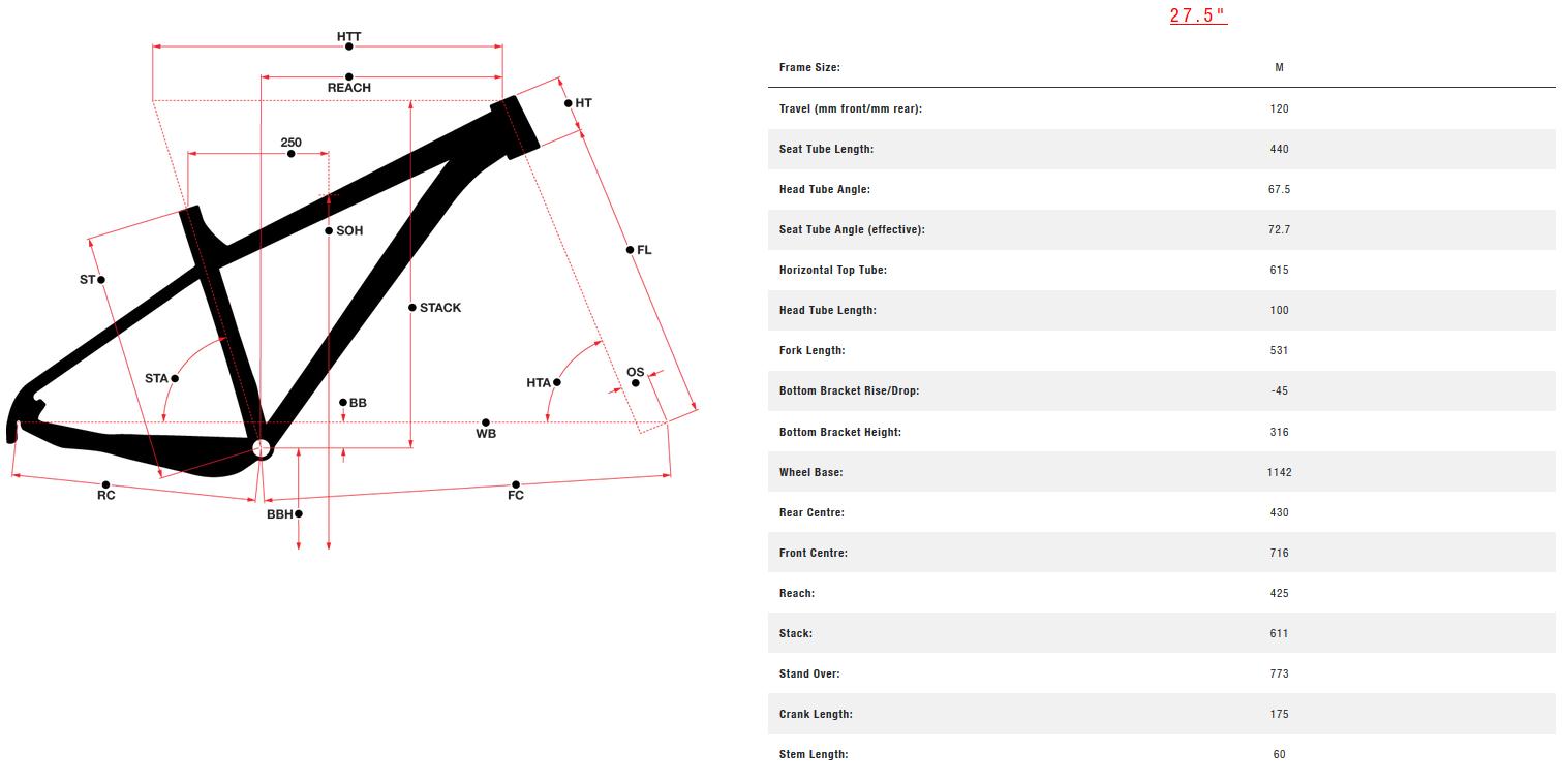 Norco Fluid HT Women's 27.5+ geometry chart