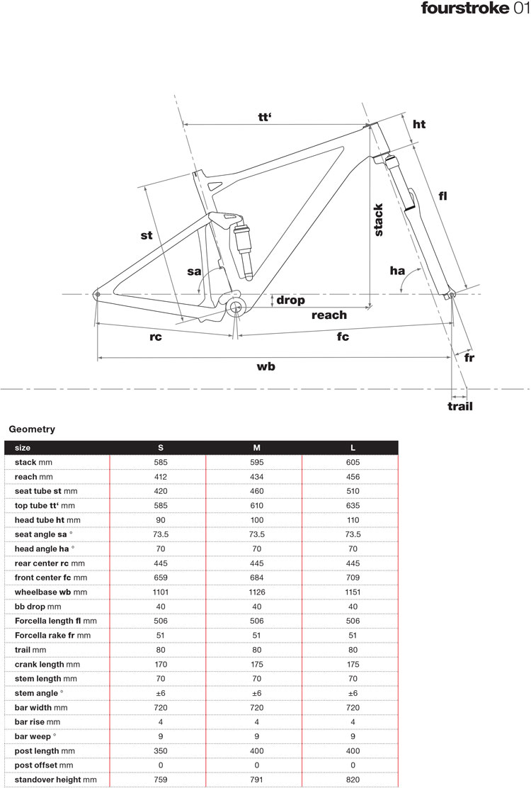 Geometry Chart 2017 BMC Fourstroke FS01